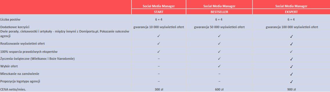 Social Media Manager - cennik